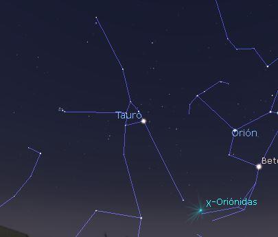 constelacion tauro